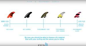 【FIND YOUR FIN】フィンのフレックス性(しなり)の違いがライディングに大きな影響を与える!5種類あるFCS llのフィン素材の特徴を徹底解剖!